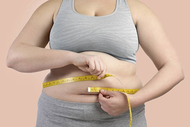 India Obesity Side Effects Of Being Overweight Archives